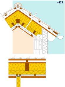 Tetőtér hőszigetelése ISOVER üveggyapottal